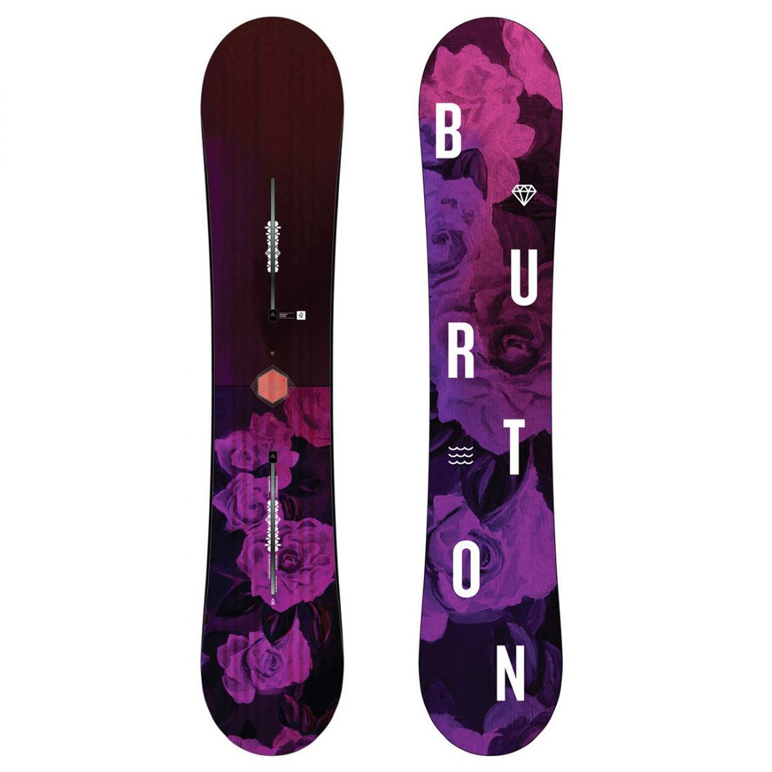 Сноуборд Burton Stylus купить в Boardshop №1